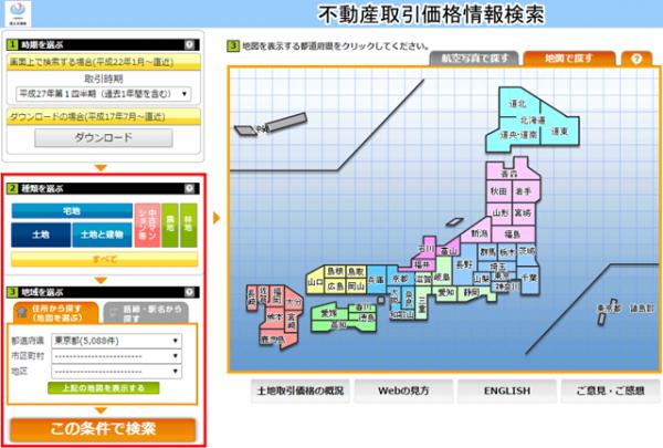 土地情報総合システム