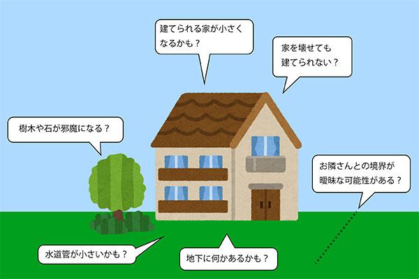 古い家の問題点