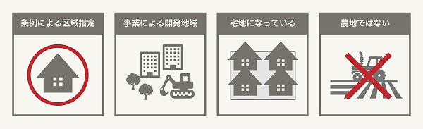 開発許可要件、緩和条件の例