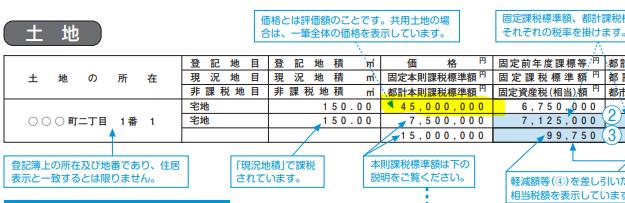 固定資産税納税通知書のサンプル