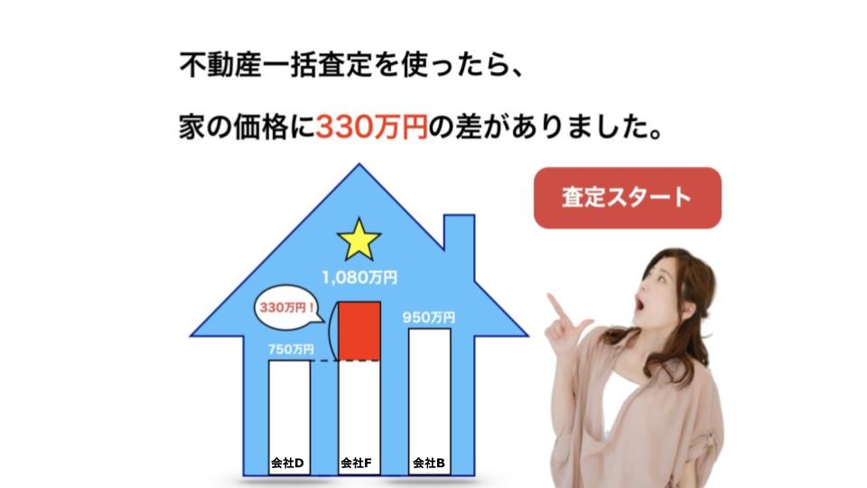 不動産一括査定を使って査定したら家の価格に330万年の差
